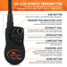 SportDog, SD-1225, SportHunter A-Series 3/4 Mile Remote