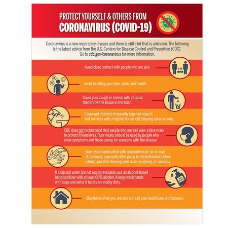 Coronavirus COVID-19 Laminated Awareness Poster Packs