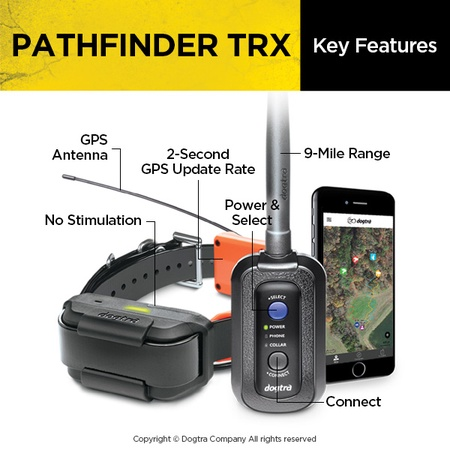 Dogtra, Pathfinder TRX