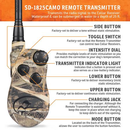 SportDog, SD-1825CAMO, WetlandHunter A-Series 1 Mile Remote Trainer