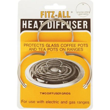 FitzAll 2001 Stove Burner Heat Diffuser Grids