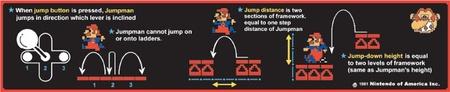 Donkey Kong Bezel Instruction Card