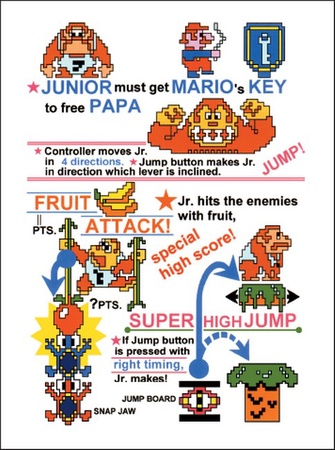 Donkey Kong Jr. CPO Instruction Card
