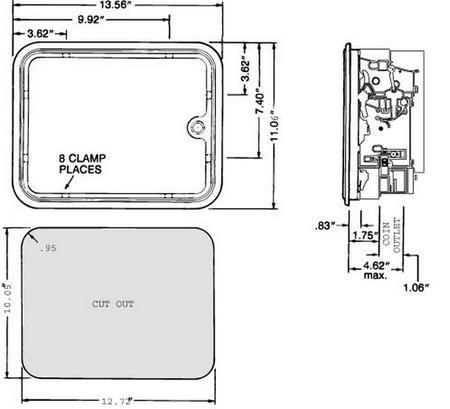 Standard Size Coin Door #1
