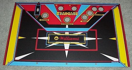 Stargate Control Panel Overlay