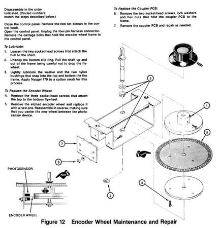 Tempest Spinner Bushing Rebuild Kit